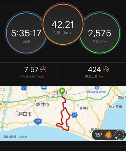 掛川・新茶マラソン結果