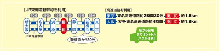掛川マラソン交通アクセス
