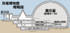 福井恐竜博物館全体図