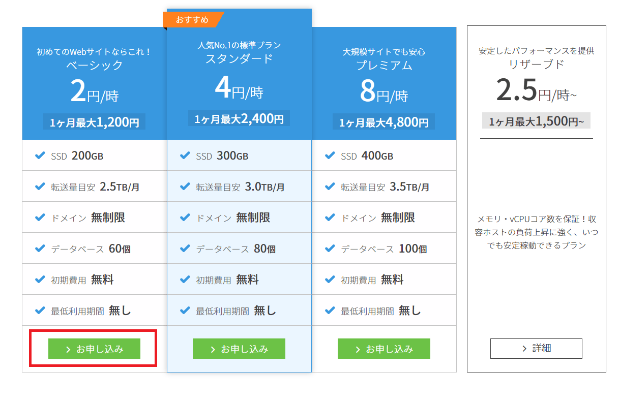 ConohaWingのプラン選択
