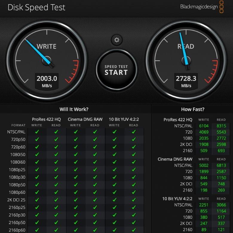 M1チップ搭載MacBook AirSSDテスト DiskSpeed Test
